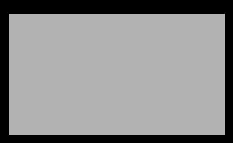 Das Logo der Werbeagentur Greif Design